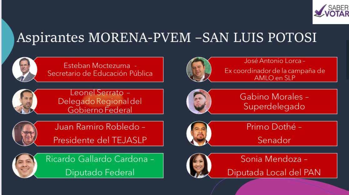 candidatos gobernador