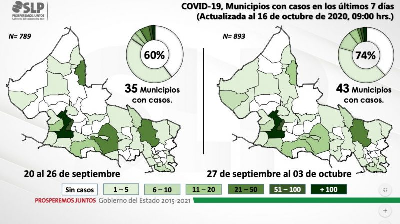 covid-slp-municipios