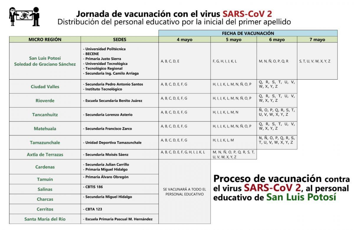 vacunacion-maestros